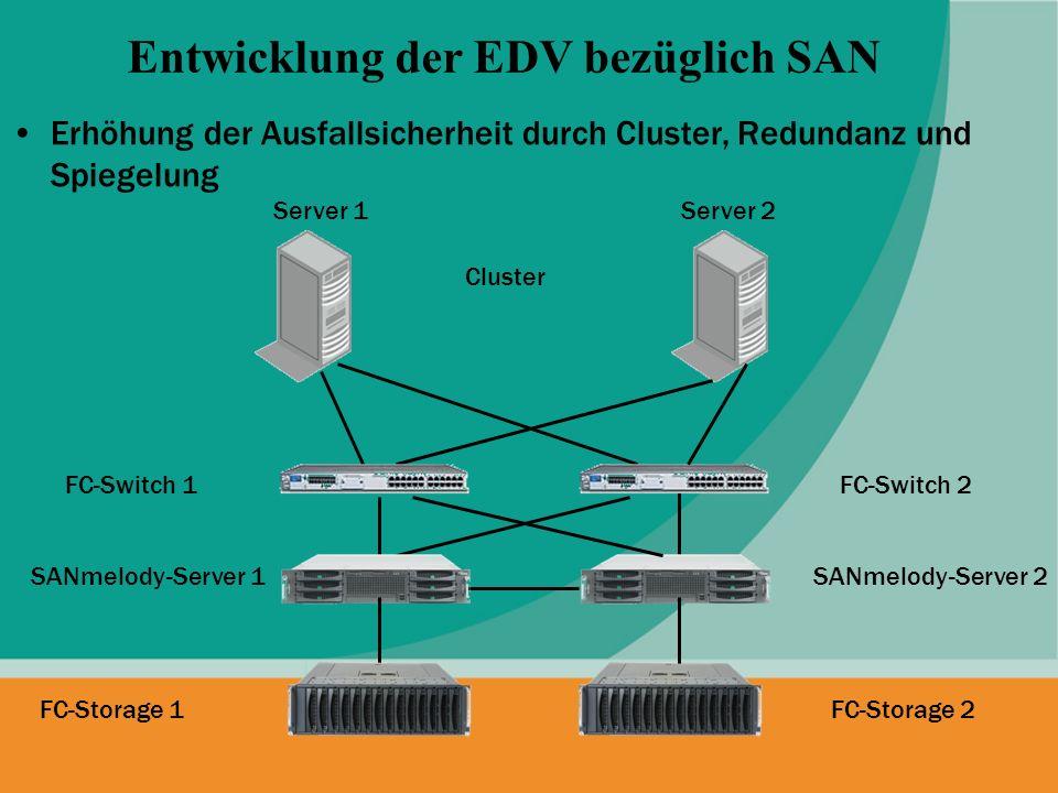 Erhöhung der Ausfallsicherheit durch Cluster, Redundanz und Spiegelung Entwicklung der EDV bezüglich SAN Server 1 FC-Storage 1 SANmelody-Server 1 FC-S