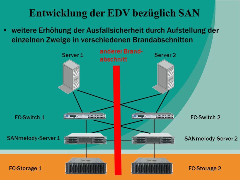 weitere Erhöhung der Ausfallsicherheit durch Aufstellung der einzelnen Zweige in verschiedenen Brandabschnitten Entwicklung der EDV bezüglich SAN SANm