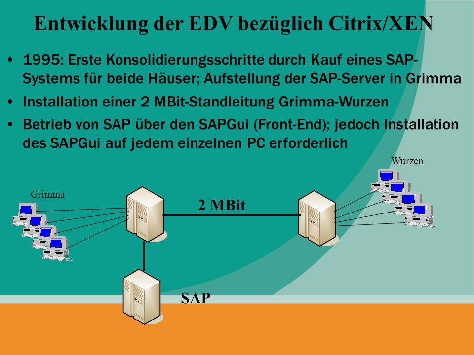 Grimma Wurzen 1995: Erste Konsolidierungsschritte durch Kauf eines SAP- Systems für beide Häuser; Aufstellung der SAP-Server in Grimma Installation ei