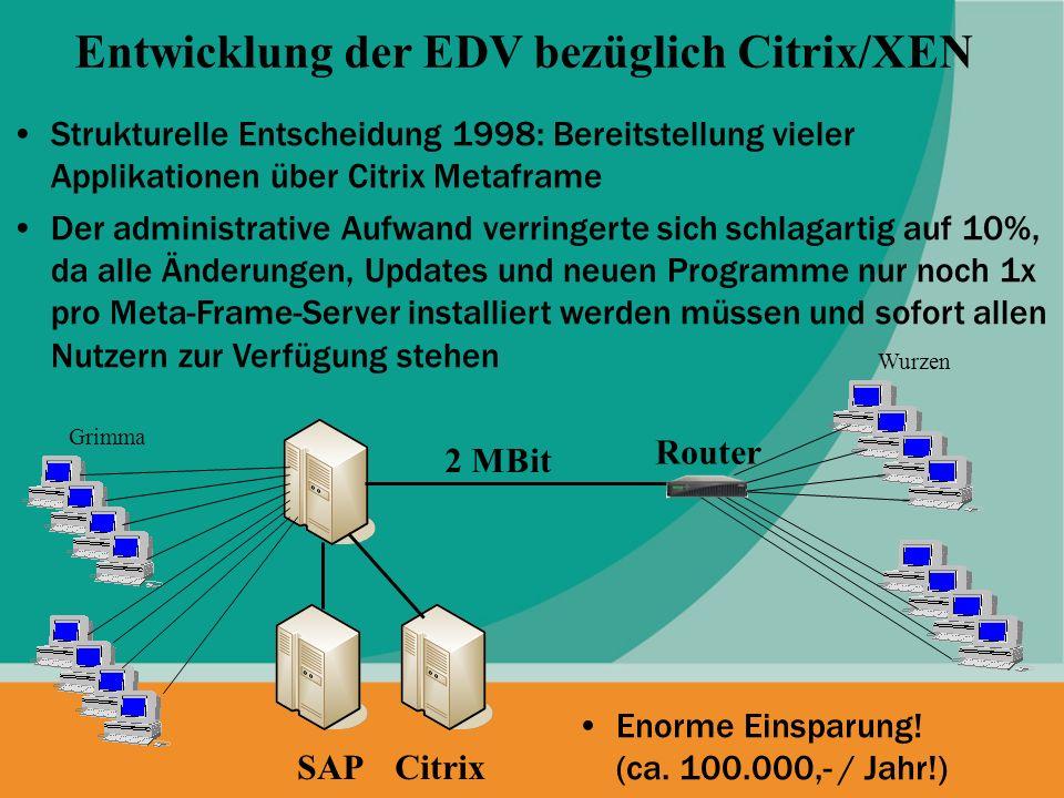 Grimma Wurzen Strukturelle Entscheidung 1998: Bereitstellung vieler Applikationen über Citrix Metaframe Der administrative Aufwand verringerte sich sc