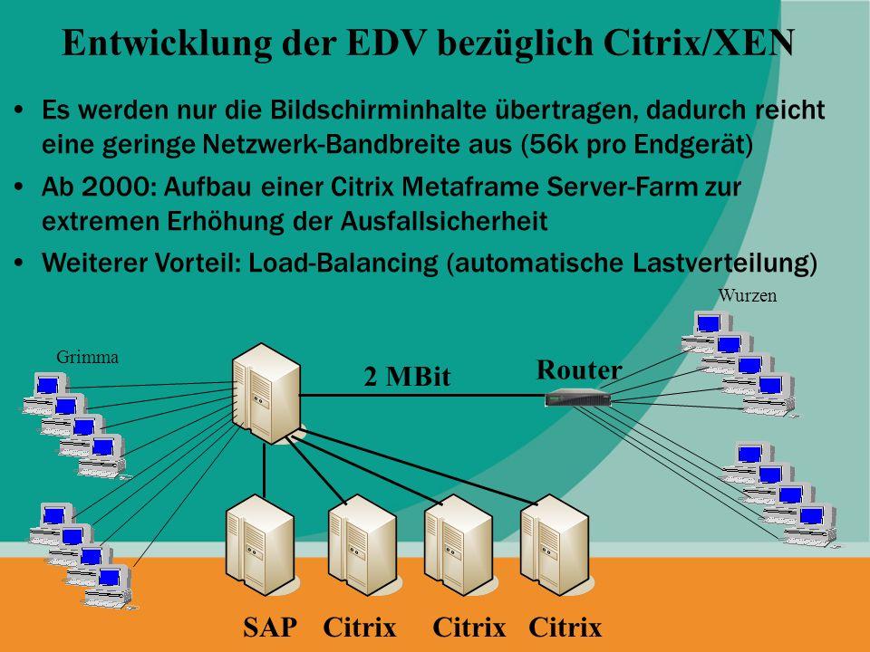 Grimma Wurzen Es werden nur die Bildschirminhalte übertragen, dadurch reicht eine geringe Netzwerk-Bandbreite aus (56k pro Endgerät) Ab 2000: Aufbau e