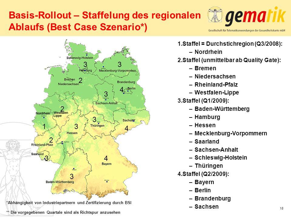 1.Staffel = Durchstichregion (Q3/2008): –Nordrhein 2.Staffel (unmittelbar ab Quality Gate): –Bremen –Niedersachsen –Rheinland-Pfalz –Westfalen-Lippe 3