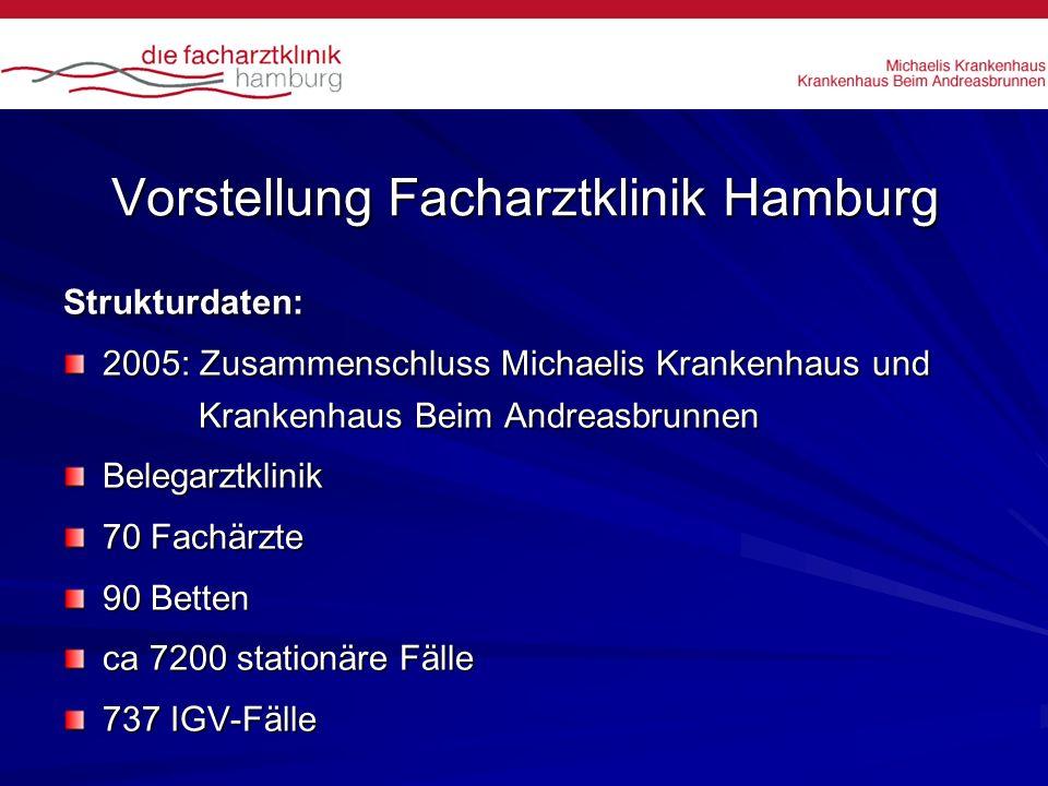 Vorstellung Facharztklinik Hamburg Strukturdaten: 2005: Zusammenschluss Michaelis Krankenhaus und Krankenhaus Beim Andreasbrunnen Belegarztklinik 70 F