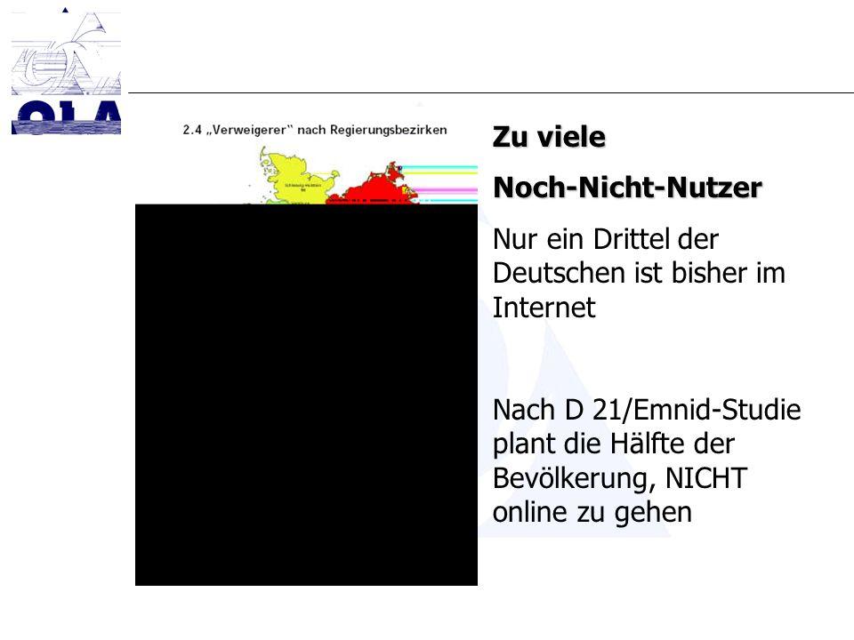 Zu viele Noch-Nicht-Nutzer Nur ein Drittel der Deutschen ist bisher im Internet Nach D 21/Emnid-Studie plant die Hälfte der Bevölkerung, NICHT online zu gehen