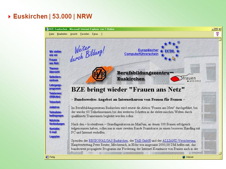 Euskirchen | 53.000 | NRW