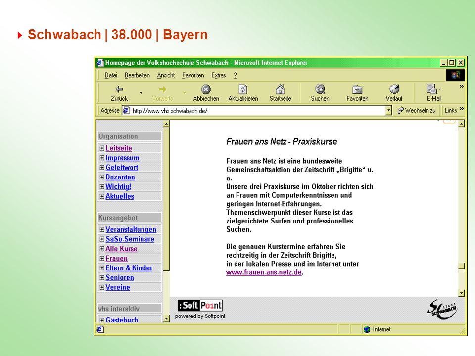 Schwabach | 38.000 | Bayern