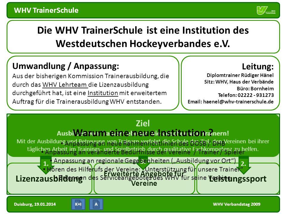 Duisburg, 19.01.2014 WHV TrainerSchule WHV Verbandstag 2009 Die WHV TrainerSchule ist eine Institution des Westdeutschen Hockeyverbandes e.V. Lizenzau