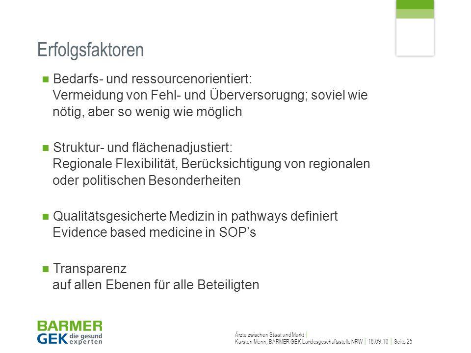 Ärzte zwischen Staat und Markt Karsten Menn, BARMER GEK Landesgeschäftsstelle NRW 18.09.10 Seite 25 Erfolgsfaktoren Bedarfs- und ressourcenorientiert: