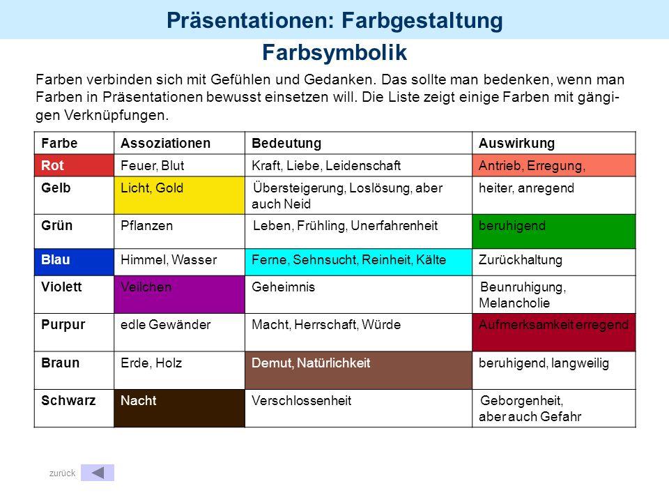 Präsentationen: Farbgestaltung Farbsymbolik FarbeAssoziationenBedeutungAuswirkung RotFeuer, BlutKraft, Liebe, LeidenschaftAntrieb, Erregung, GelbLicht