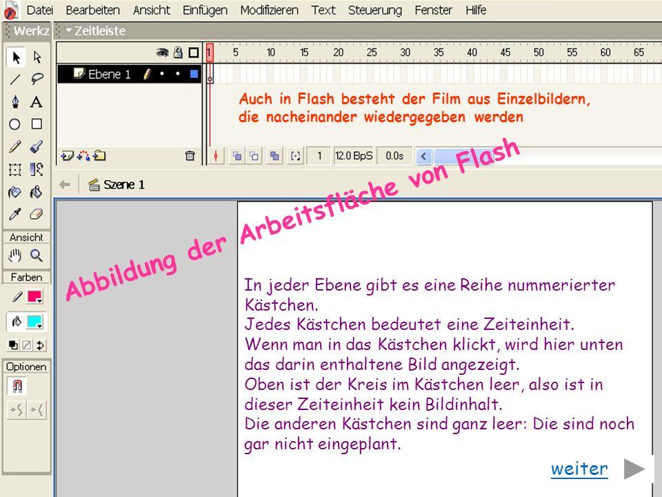 Bild-für-Bild-Animation Auch in Flash besteht der Film aus Einzelbildern, die nacheinander wiedergegeben werden In jeder Ebene gibt es eine Reihe numm
