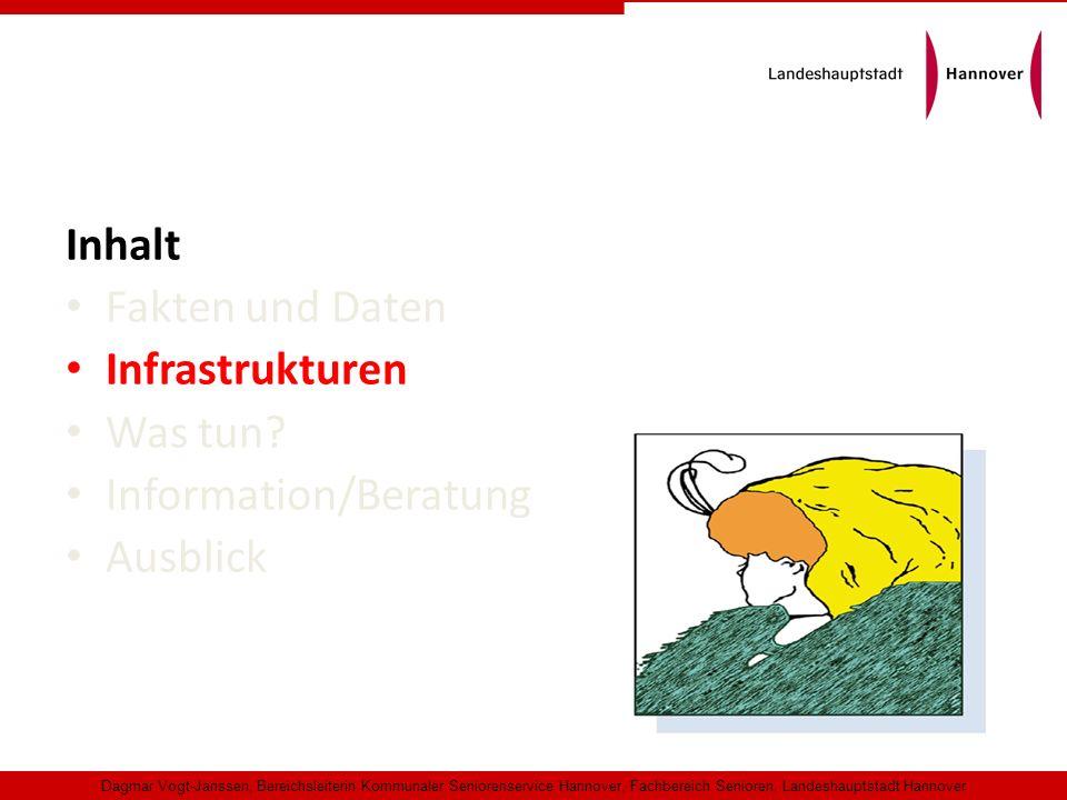 Inhalt Fakten und Daten Infrastrukturen Was tun? Information/Beratung Ausblick