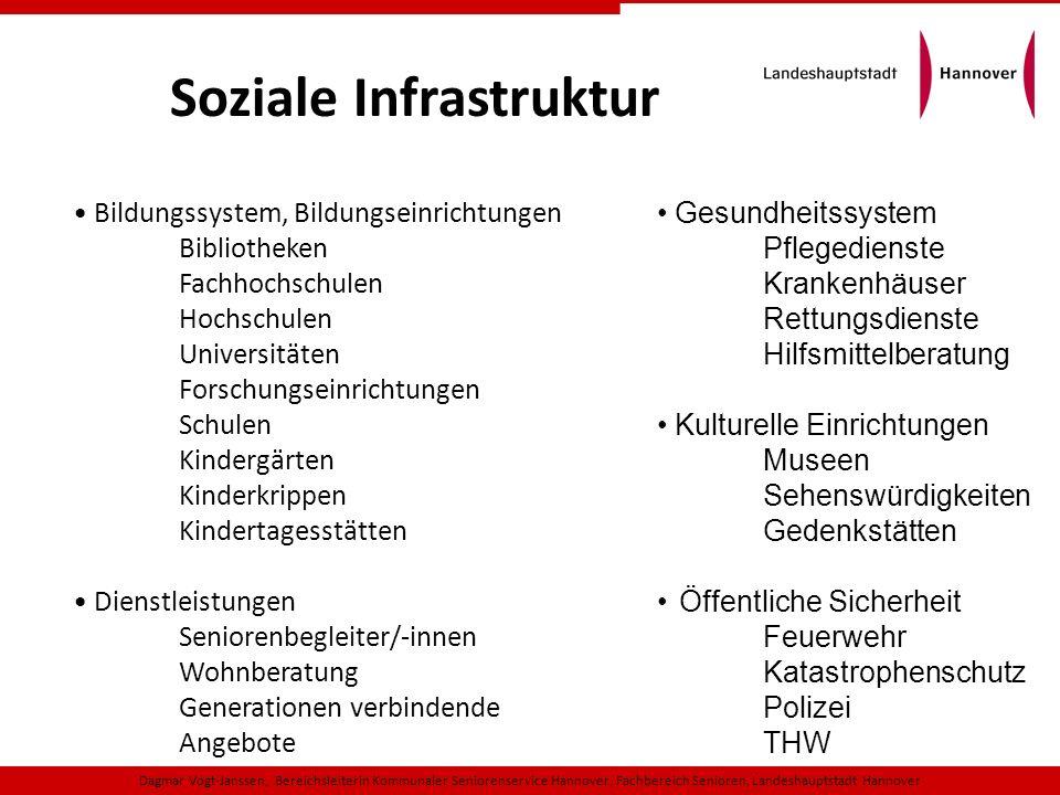Soziale Infrastruktur Bildungssystem, Bildungseinrichtungen Bibliotheken Fachhochschulen Hochschulen Universitäten Forschungseinrichtungen Schulen Kin