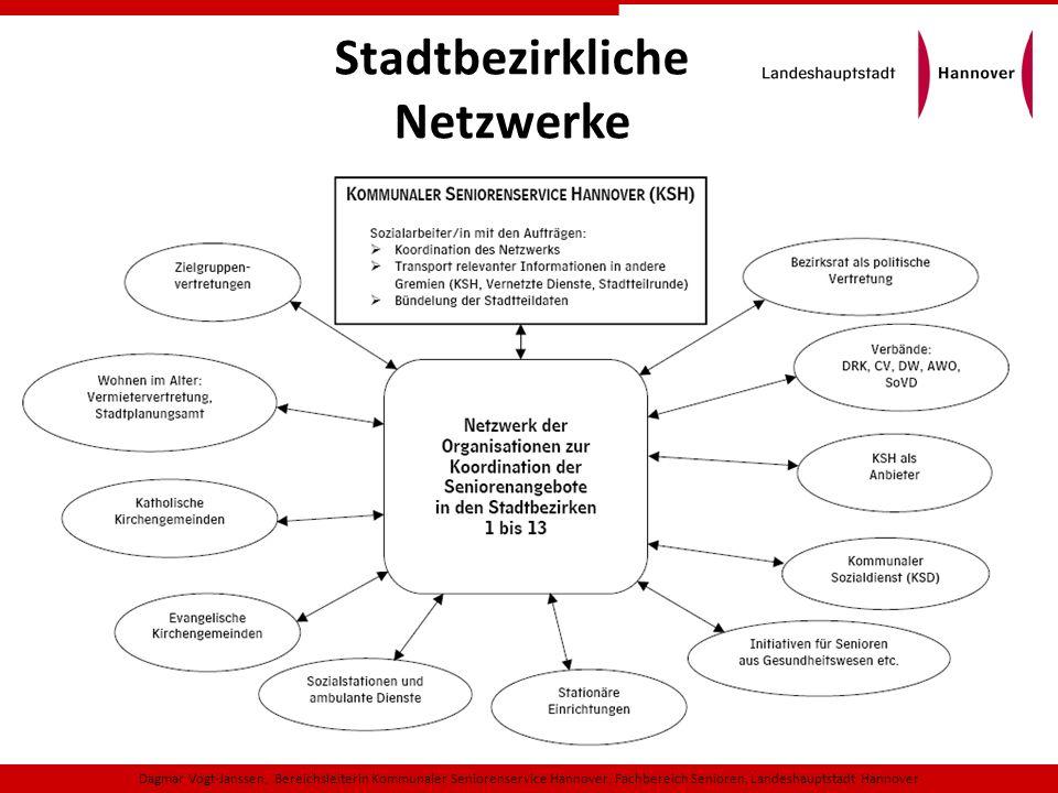 Stadtbezirkliche Netzwerke Dagmar Vogt-Janssen, Bereichsleiterin Kommunaler Seniorenservice Hannover, Fachbereich Senioren, Landeshauptstadt Hannover