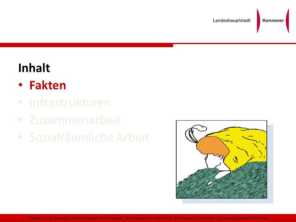 Dagmar Vogt-Janssen, Bereichsleiterin Kommunaler Seniorenservice Hannover, Fachbereich Senioren, Landeshauptstadt Hannover Wir alle werden älter.