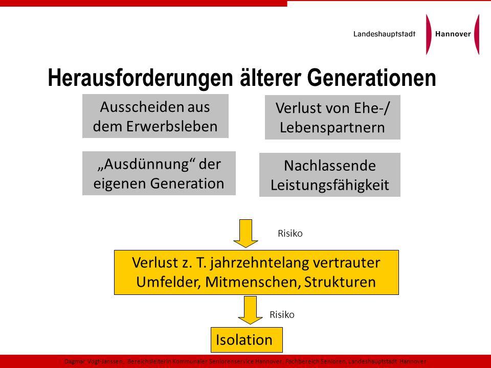 Dagmar Vogt-Janssen, Bereichsleiterin Kommunaler Seniorenservice Hannover, Fachbereich Senioren, Landeshauptstadt Hannover Herausforderungen älterer G