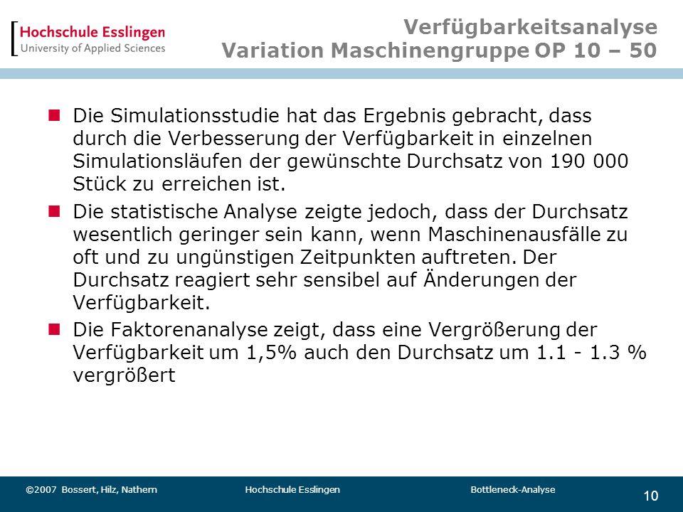 10 ©2007 Bossert, Hilz, Nathem Hochschule Esslingen Bottleneck-Analyse Verfügbarkeitsanalyse Variation Maschinengruppe OP 10 – 50 Die Simulationsstudi