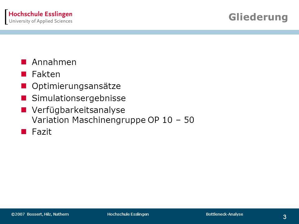 3 ©2007 Bossert, Hilz, Nathem Hochschule Esslingen Bottleneck-Analyse Gliederung Annahmen Fakten Optimierungsansätze Simulationsergebnisse Verfügbarke