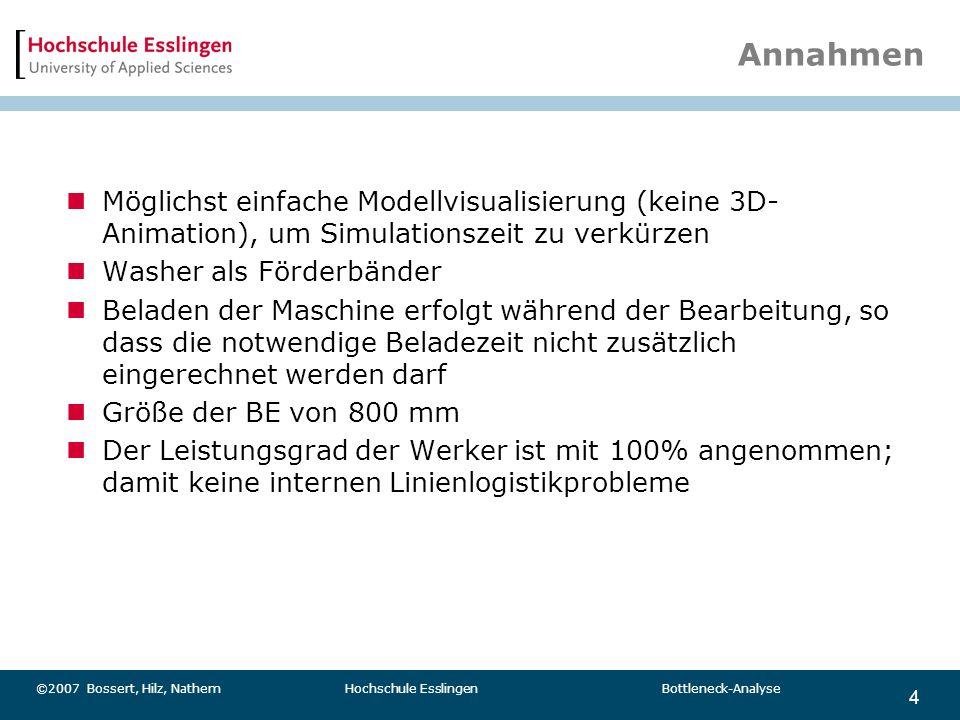 4 ©2007 Bossert, Hilz, Nathem Hochschule Esslingen Bottleneck-Analyse Annahmen Möglichst einfache Modellvisualisierung (keine 3D- Animation), um Simul