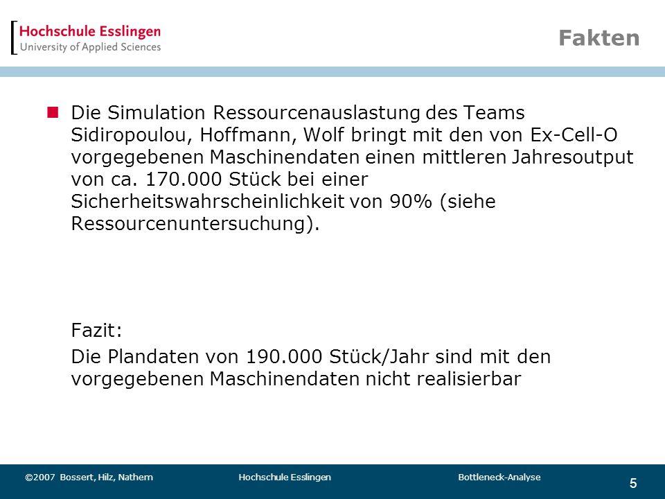 5 ©2007 Bossert, Hilz, Nathem Hochschule Esslingen Bottleneck-Analyse Fakten Die Simulation Ressourcenauslastung des Teams Sidiropoulou, Hoffmann, Wol