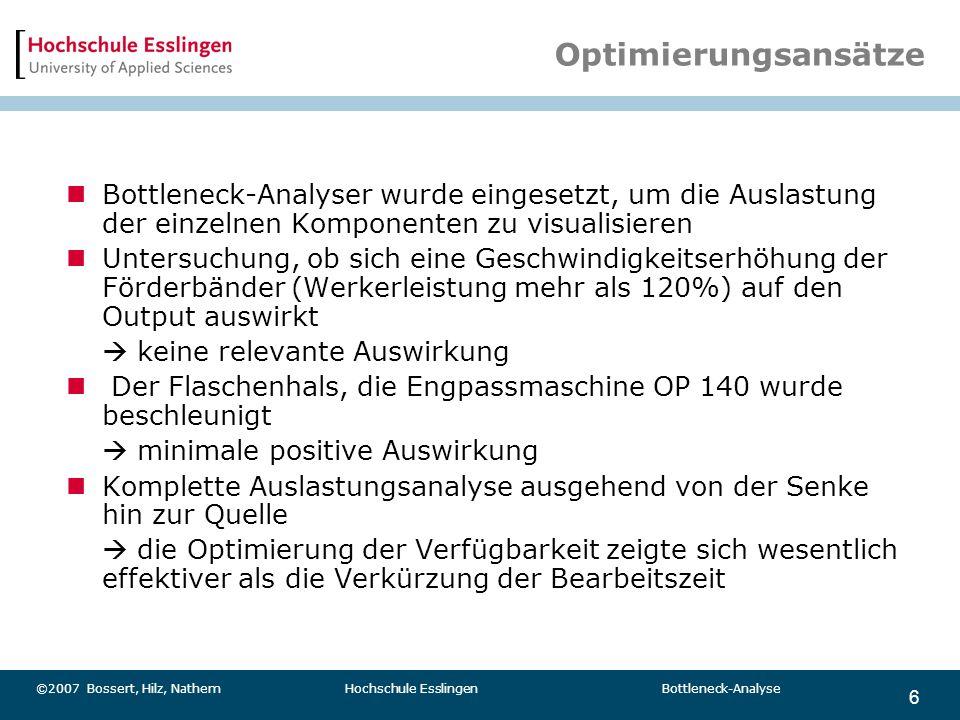 6 ©2007 Bossert, Hilz, Nathem Hochschule Esslingen Bottleneck-Analyse Optimierungsansätze Bottleneck-Analyser wurde eingesetzt, um die Auslastung der