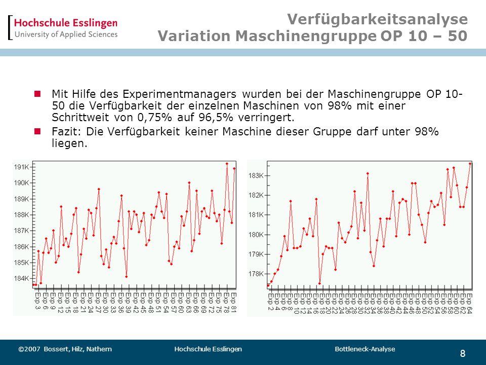 8 ©2007 Bossert, Hilz, Nathem Hochschule Esslingen Bottleneck-Analyse Verfügbarkeitsanalyse Variation Maschinengruppe OP 10 – 50 Mit Hilfe des Experim