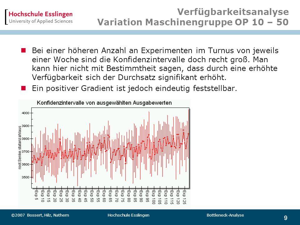 9 ©2007 Bossert, Hilz, Nathem Hochschule Esslingen Bottleneck-Analyse Verfügbarkeitsanalyse Variation Maschinengruppe OP 10 – 50 Bei einer höheren Anz