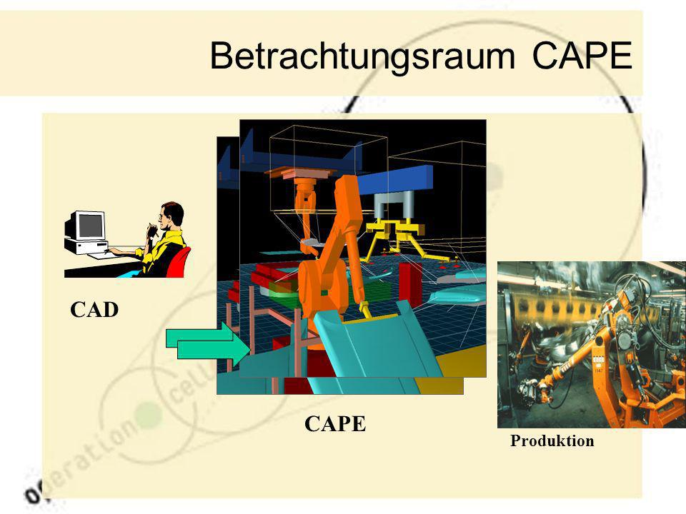 CAM Produktion Betrachtungsraum CAPE CAD CAPE