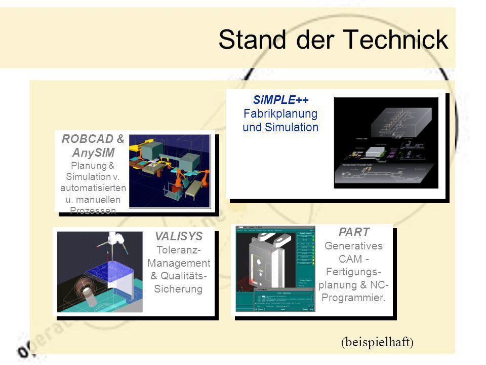 Stand der Technick ROBCAD & AnySIM Planung & Simulation v. automatisierten u. manuellen Prozessen SiMPLE++ Fabrikplanung und Simulation VALISYS Tolera