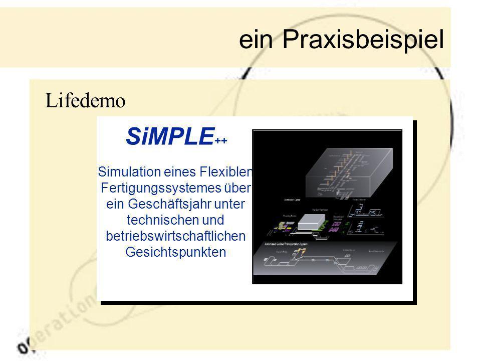 ein Praxisbeispiel Lifedemo SiMPLE ++ Simulation eines Flexiblen Fertigungssystemes über ein Geschäftsjahr unter technischen und betriebswirtschaftlic