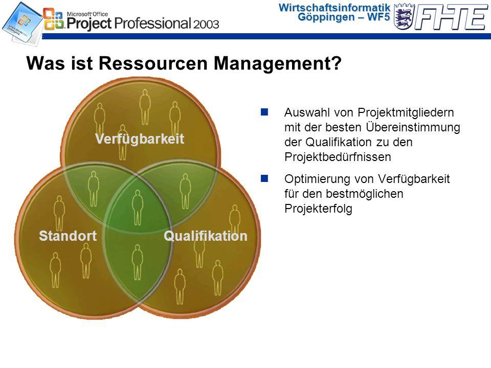 Wirtschaftsinformatik Göppingen – WF5 Was ist Ressourcen Management.