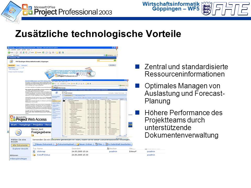 Wirtschaftsinformatik Göppingen – WF5 SharePoint und Project Server Sinnvolle Verknüpfung von Daten und Dokumenten Aufgabe mit Dokument Aufgabe mit Risiko Aufgabe mit Problem Projektpräsentation auf Teamsites Erleichtert das Abarbeiten und Auffinden.
