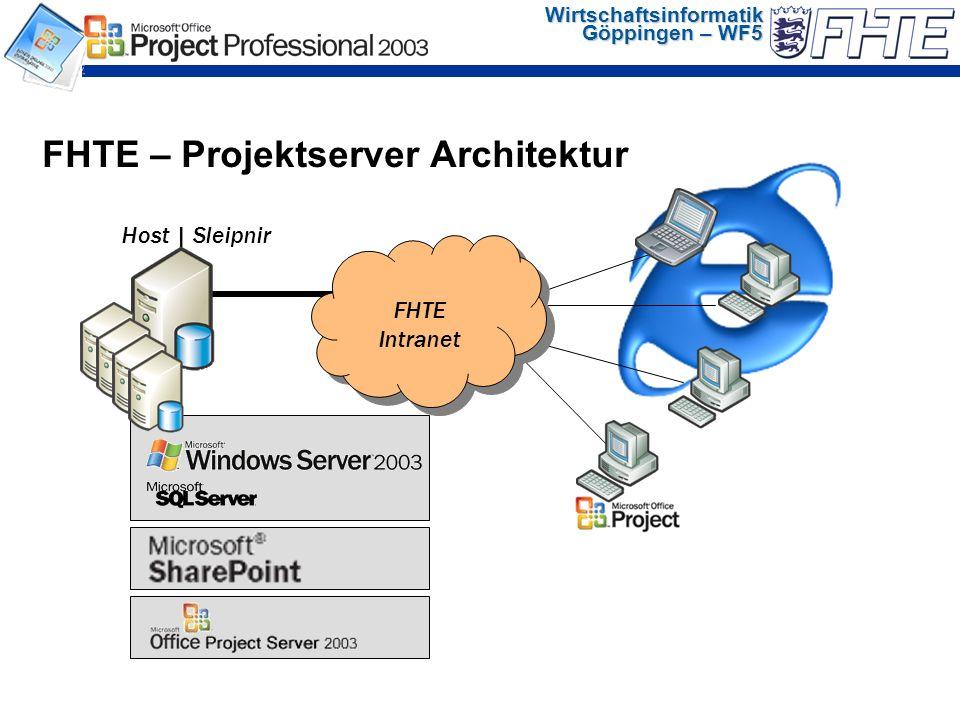 Wirtschaftsinformatik Göppingen – WF5 FHTE – Projektserver Architektur Host | Sleipnir FHTE Intranet