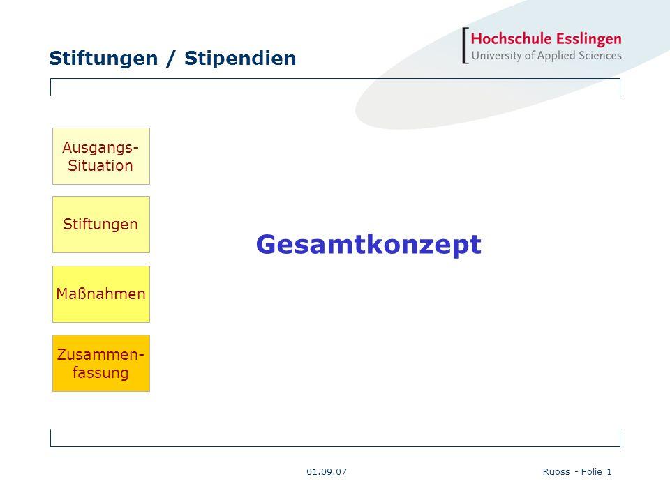 Stiftungen / Stipendien 01.09.07Ruoss - Folie 1 Gesamtkonzept Ausgangs- Situation Stiftungen Maßnahmen Zusammen- fassung