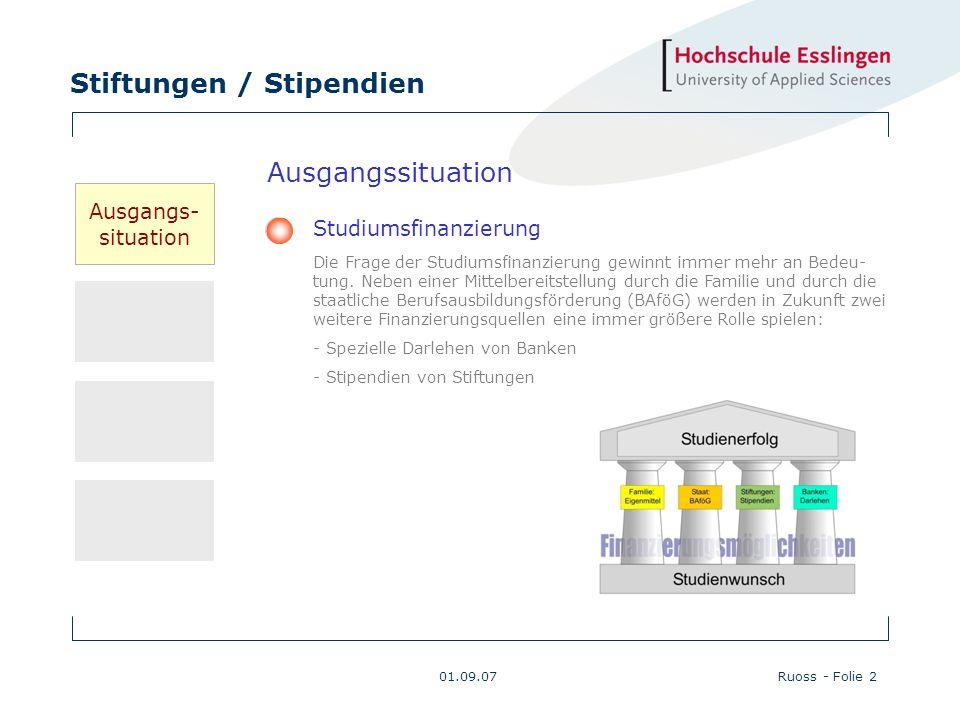Stiftungen / Stipendien 01.09.07Ruoss - Folie 2 Ausgangssituation Ausgangs- situation Studiumsfinanzierung Die Frage der Studiumsfinanzierung gewinnt