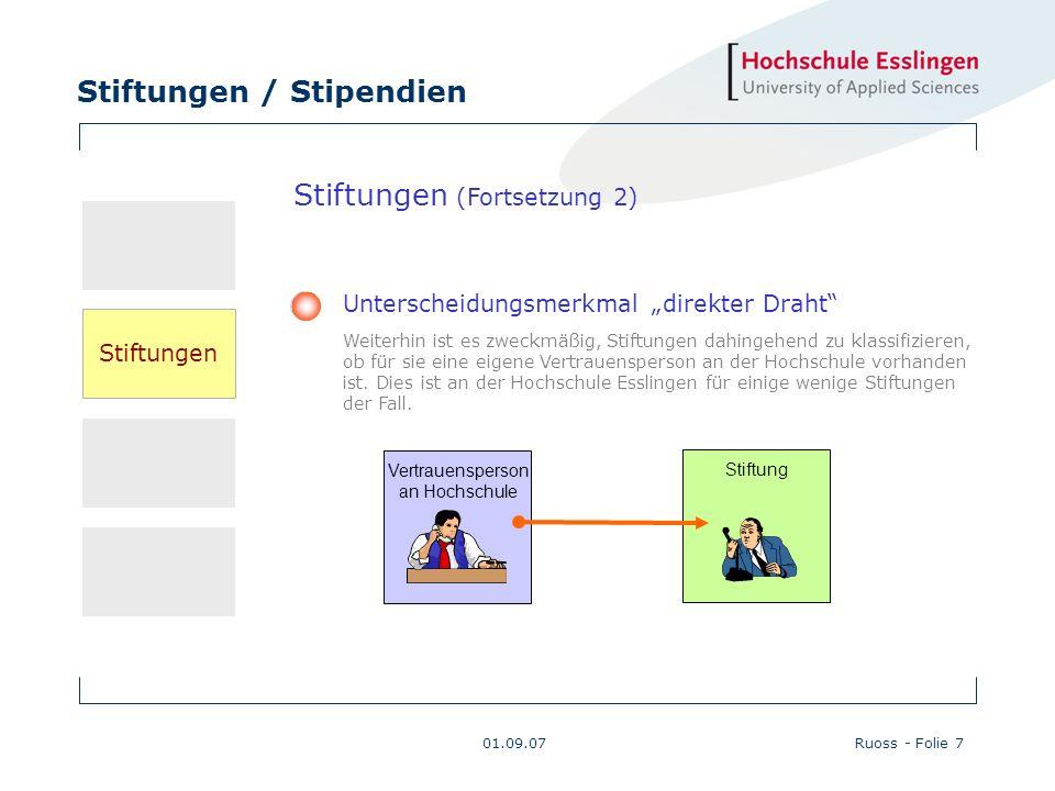Stiftungen / Stipendien 01.09.07Ruoss - Folie 8 Beispiele Eberhard-Herter-Stiftung Richard-Hirschmann-Stiftung VDF Hochschulnahe Stiftungen Eine kleine Gruppe von Stiftungen ist der Hochschule auf besondere Weise verbunden.