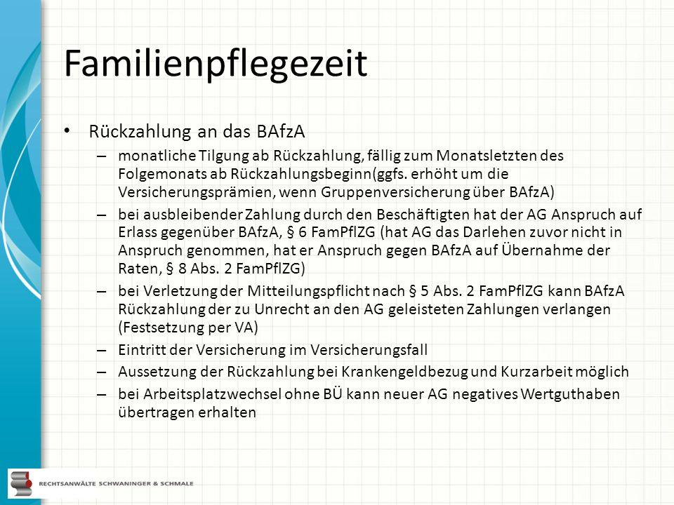 Familienpflegezeit Rückzahlung an das BAfzA – monatliche Tilgung ab Rückzahlung, fällig zum Monatsletzten des Folgemonats ab Rückzahlungsbeginn(ggfs.
