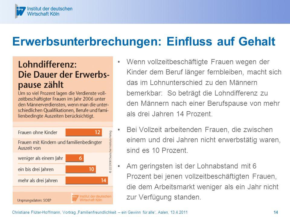 Christiane Flüter-Hoffmann, Vortrag Familienfreundlichkeit – ein Gewinn für alle, Aalen, 13.4.201114 Erwerbsunterbrechungen: Einfluss auf Gehalt Wenn