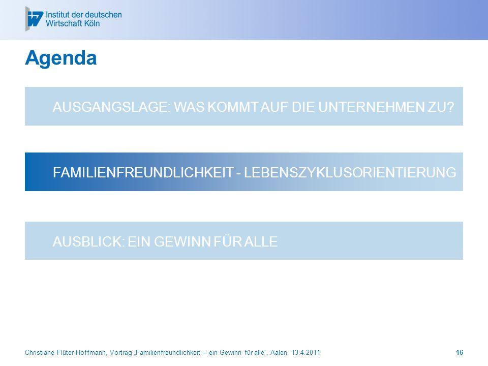 Agenda Christiane Flüter-Hoffmann, Vortrag Familienfreundlichkeit – ein Gewinn für alle, Aalen, 13.4.201116 FAMILIENFREUNDLICHKEIT - LEBENSZYKLUSORIEN
