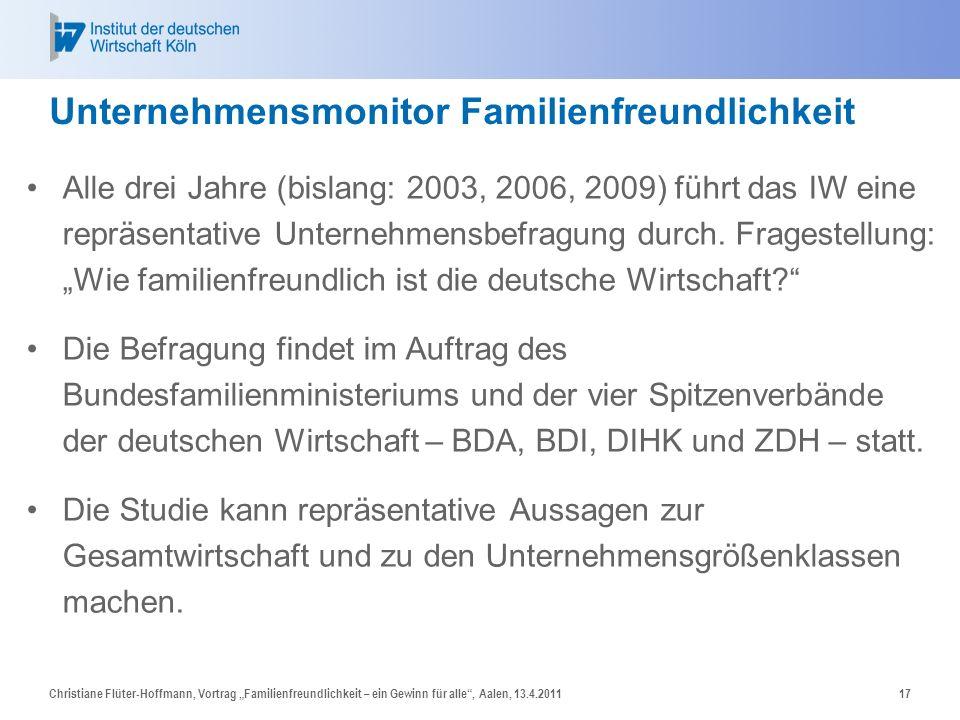 Christiane Flüter-Hoffmann, Vortrag Familienfreundlichkeit – ein Gewinn für alle, Aalen, 13.4.201117 Unternehmensmonitor Familienfreundlichkeit Alle d