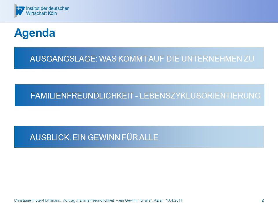 Agenda Christiane Flüter-Hoffmann, Vortrag Familienfreundlichkeit – ein Gewinn für alle, Aalen, 13.4.20112 FAMILIENFREUNDLICHKEIT - LEBENSZYKLUSORIENT