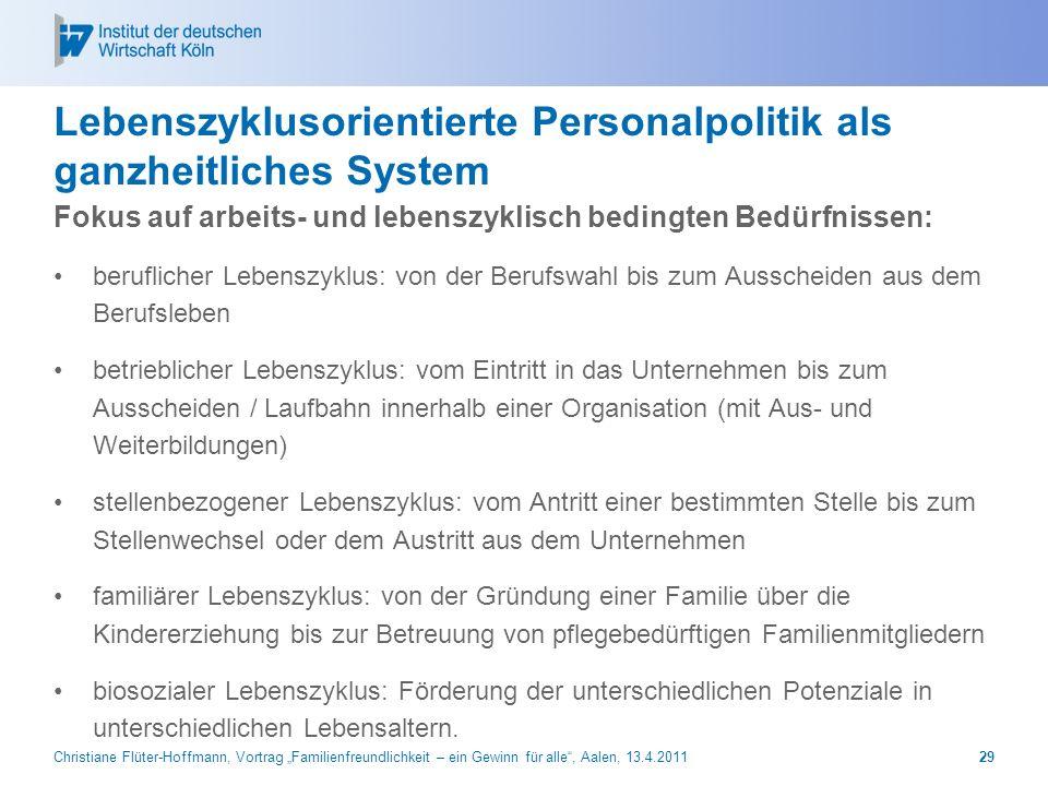Christiane Flüter-Hoffmann, Vortrag Familienfreundlichkeit – ein Gewinn für alle, Aalen, 13.4.201129 Lebenszyklusorientierte Personalpolitik als ganzh