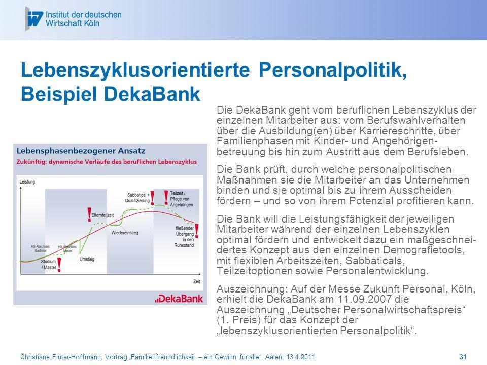 Christiane Flüter-Hoffmann, Vortrag Familienfreundlichkeit – ein Gewinn für alle, Aalen, 13.4.201131 Lebenszyklusorientierte Personalpolitik, Beispiel