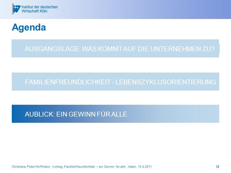 Agenda Christiane Flüter-Hoffmann, Vortrag Familienfreundlichkeit – ein Gewinn für alle, Aalen, 13.4.201132 FAMILIENFREUNDLICHKEIT - LEBENSZYKLUSORIEN