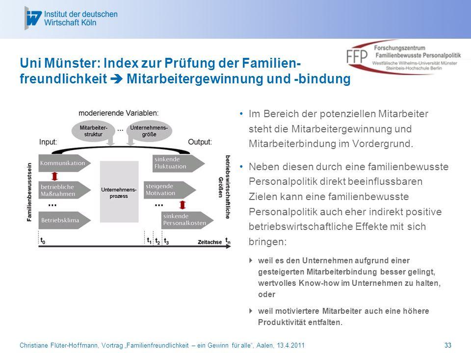 Christiane Flüter-Hoffmann, Vortrag Familienfreundlichkeit – ein Gewinn für alle, Aalen, 13.4.201133 Uni Münster: Index zur Prüfung der Familien- freu