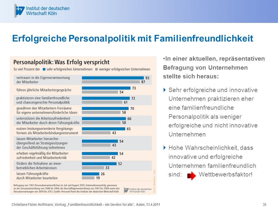 Christiane Flüter-Hoffmann, Vortrag Familienfreundlichkeit – ein Gewinn für alle, Aalen, 13.4.201135 Erfolgreiche Personalpolitik mit Familienfreundli
