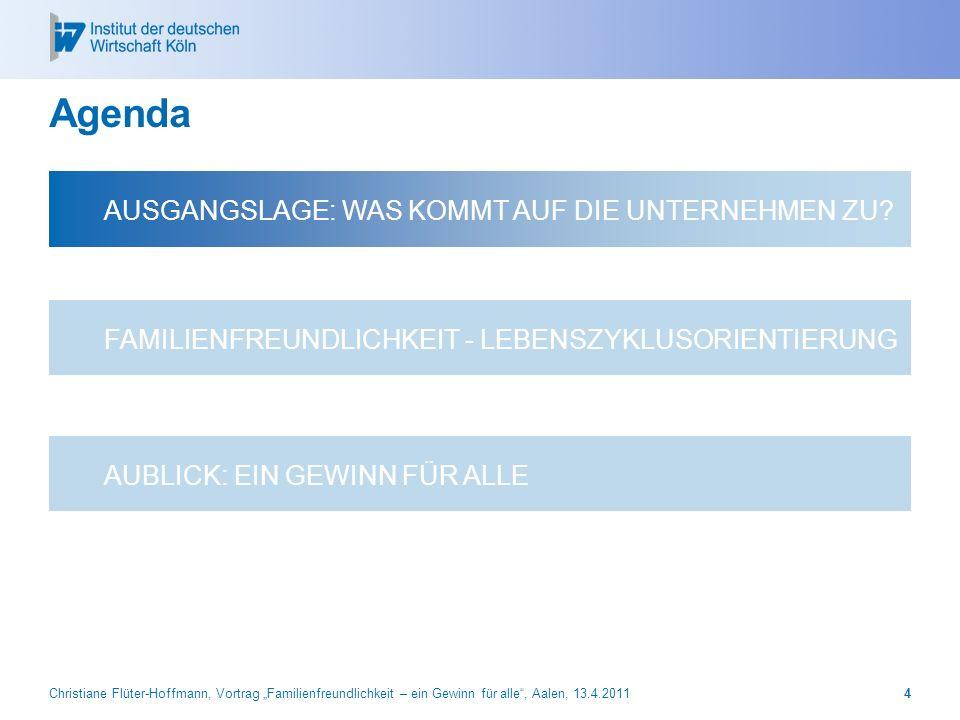 Agenda Christiane Flüter-Hoffmann, Vortrag Familienfreundlichkeit – ein Gewinn für alle, Aalen, 13.4.20114 AUSGANGSLAGE: WAS KOMMT AUF DIE UNTERNEHMEN