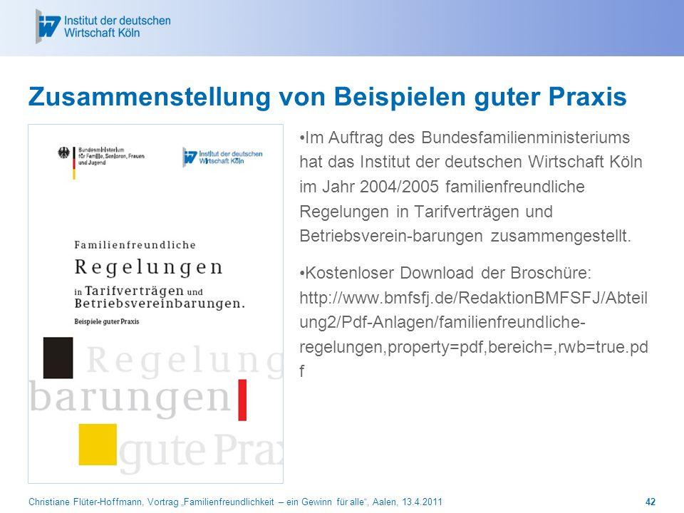 Christiane Flüter-Hoffmann, Vortrag Familienfreundlichkeit – ein Gewinn für alle, Aalen, 13.4.201142 Zusammenstellung von Beispielen guter Praxis Im A