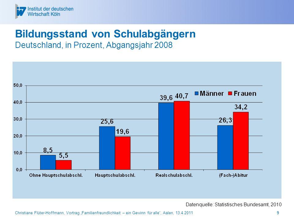 Christiane Flüter-Hoffmann, Vortrag Familienfreundlichkeit – ein Gewinn für alle, Aalen, 13.4.20119 Bildungsstand von Schulabgängern Deutschland, in P