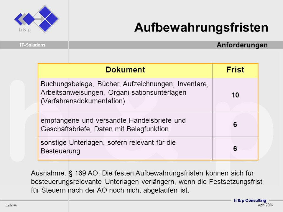 h & p Consulting Seite 14 April 2006 IT-Solutions DokumentFrist Buchungsbelege, Bücher, Aufzeichnungen, Inventare, Arbeitsanweisungen, Organi-sationsunterlagen (Verfahrensdokumentation) 10 empfangene und versandte Handelsbriefe und Geschäftsbriefe, Daten mit Belegfunktion 6 sonstige Unterlagen, sofern relevant für die Besteuerung 6 Ausnahme: § 169 AO: Die festen Aufbewahrungsfristen können sich für besteuerungsrelevante Unterlagen verlängern, wenn die Festsetzungsfrist für Steuern nach der AO noch nicht abgelaufen ist.