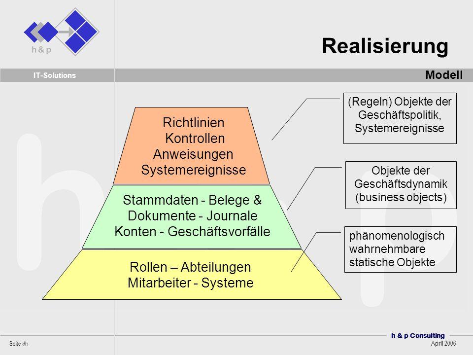 h & p Consulting Seite 35 April 2006 IT-Solutions Rollen – Abteilungen Mitarbeiter - Systeme Stammdaten - Belege & Dokumente - Journale Konten - Gesch